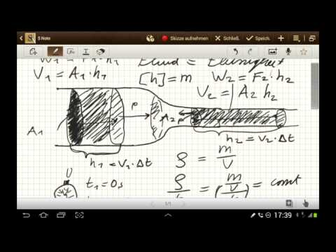 Der Statische und Dynamische Druck in Fluiden