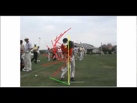 Swing the Golf Club and Stop the Fat Shot