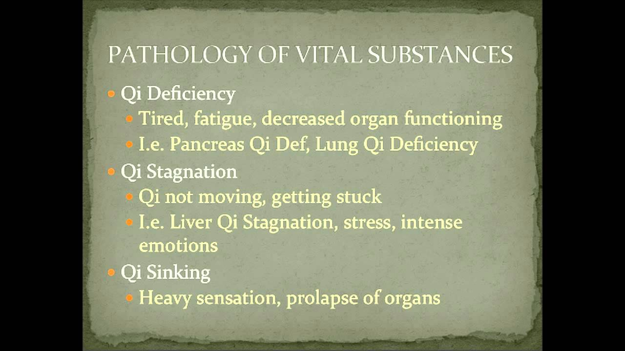 Qi Deficiency Symptoms in Chinese Medicine - YouTube