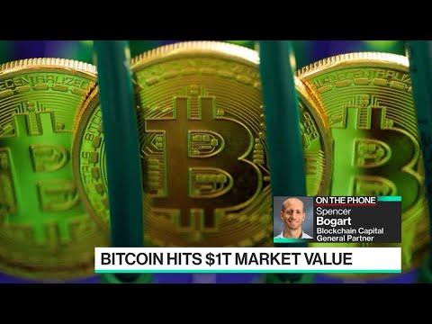 Bitcoin Hits $1 Trillion Market Value