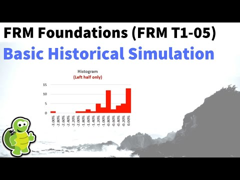 What Is The (Basic) Historical Simulation Approach To Value At Risk (VaR)? FRM T1-5
