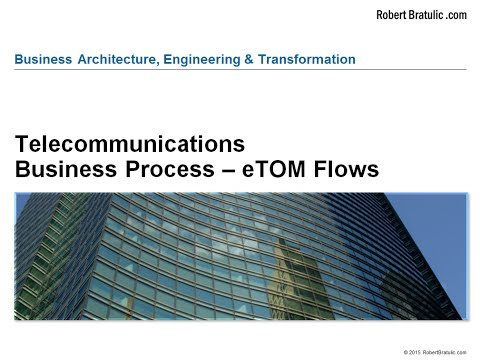 Telecommunications Business Process - eTOM Flows
