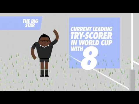 BBC Sport presents Rugby World Cup 2015 Quarter-Final Infographic