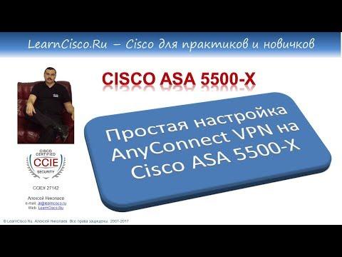 Экспресс настройка AnyConnect VPN на Cisco ASA
