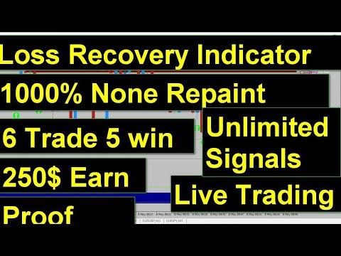 Binary options losing trades