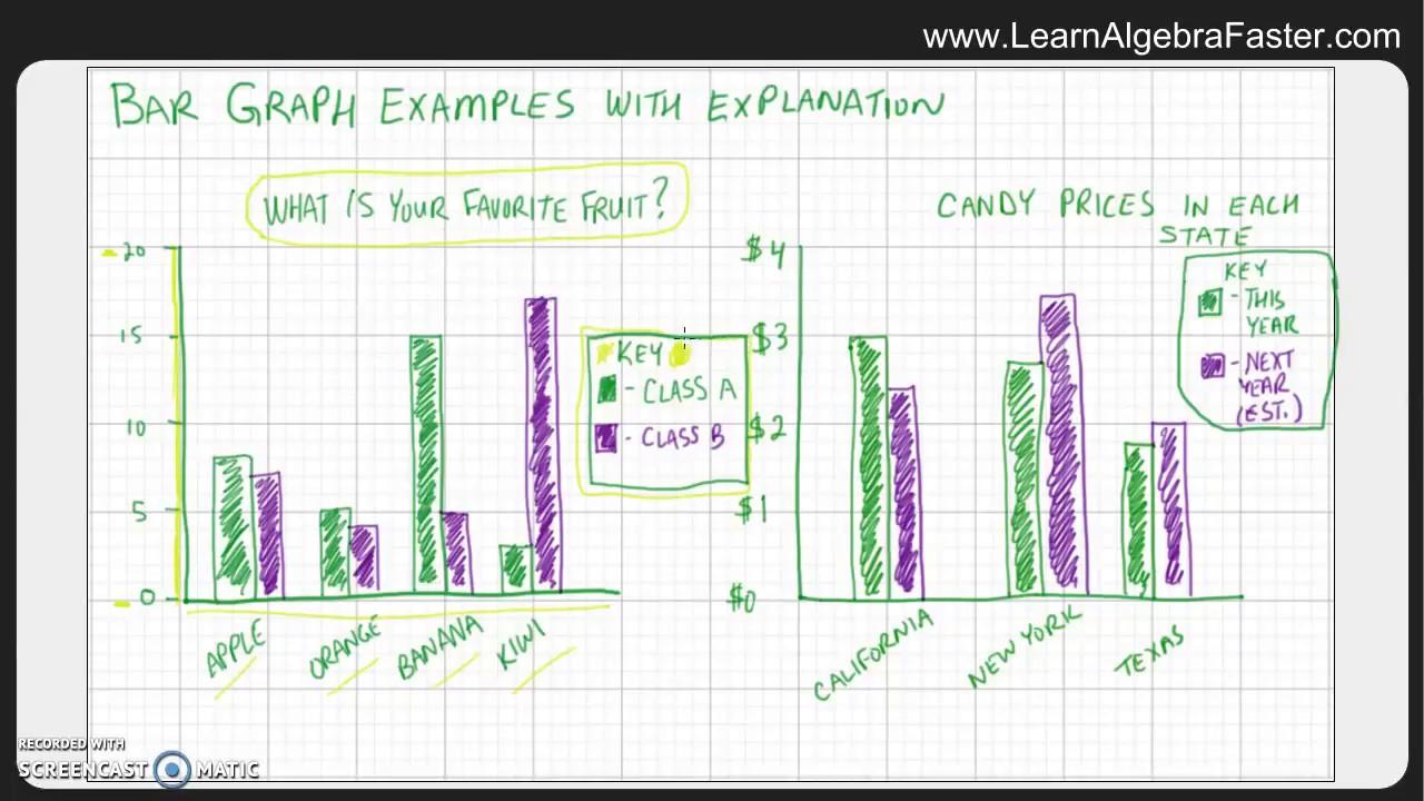 bar graph examples