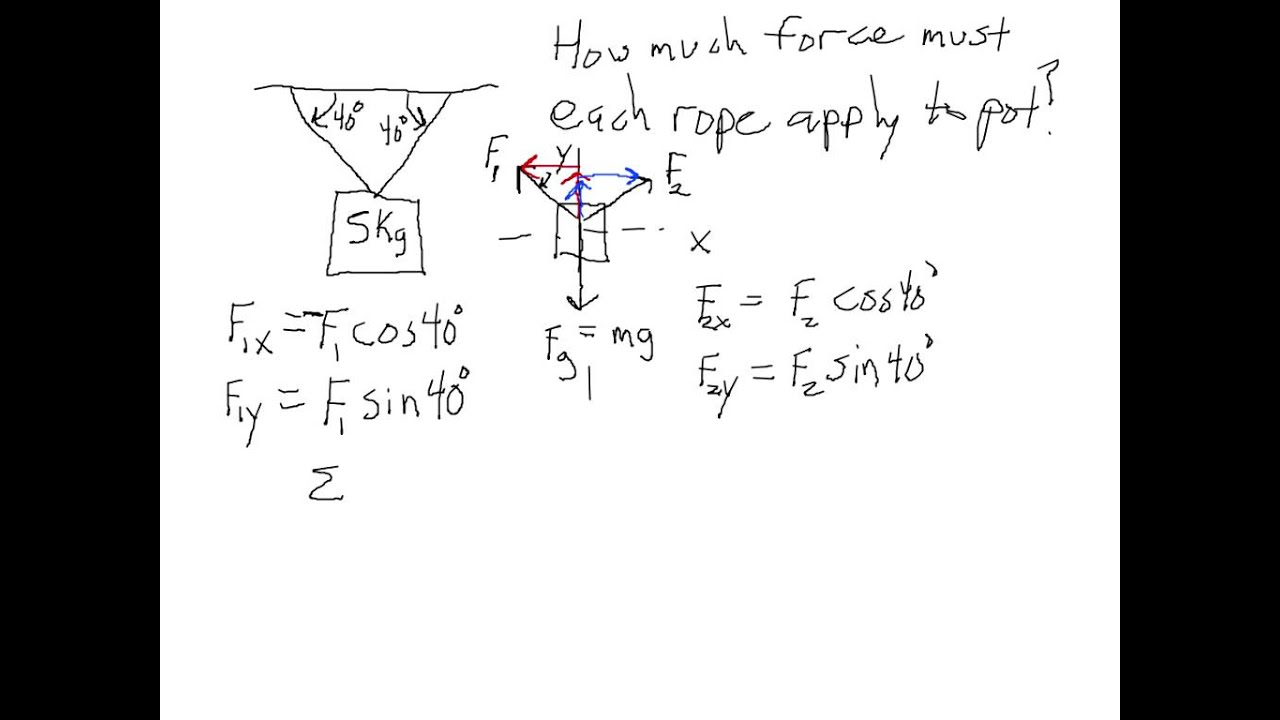medium resolution of free body diagram example problem 2 tension in ropes from a hanging pot with closed caption cc