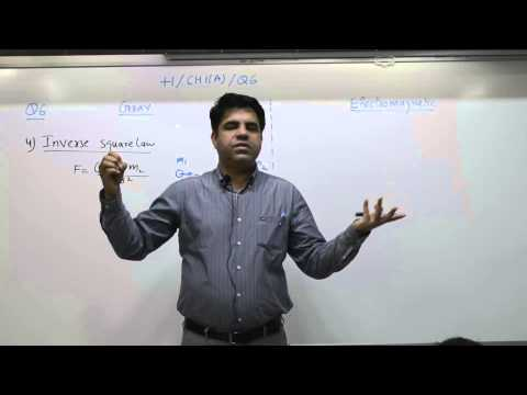 Class 10+1, Chapter 1A, Question 2, 6,Fundamental forces,minor and major modification