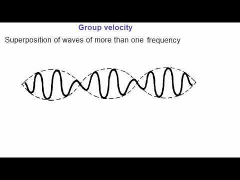 Lecture 7 - Wave function, phase velocity, group velocity, plasma frequency