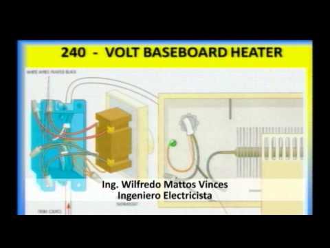 Curso: Código Nacional de Electricidad de EE UU - Parte III