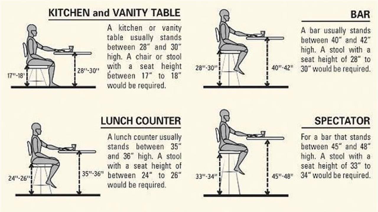 HOW TO : Measure Bar Stool Height - YouTube