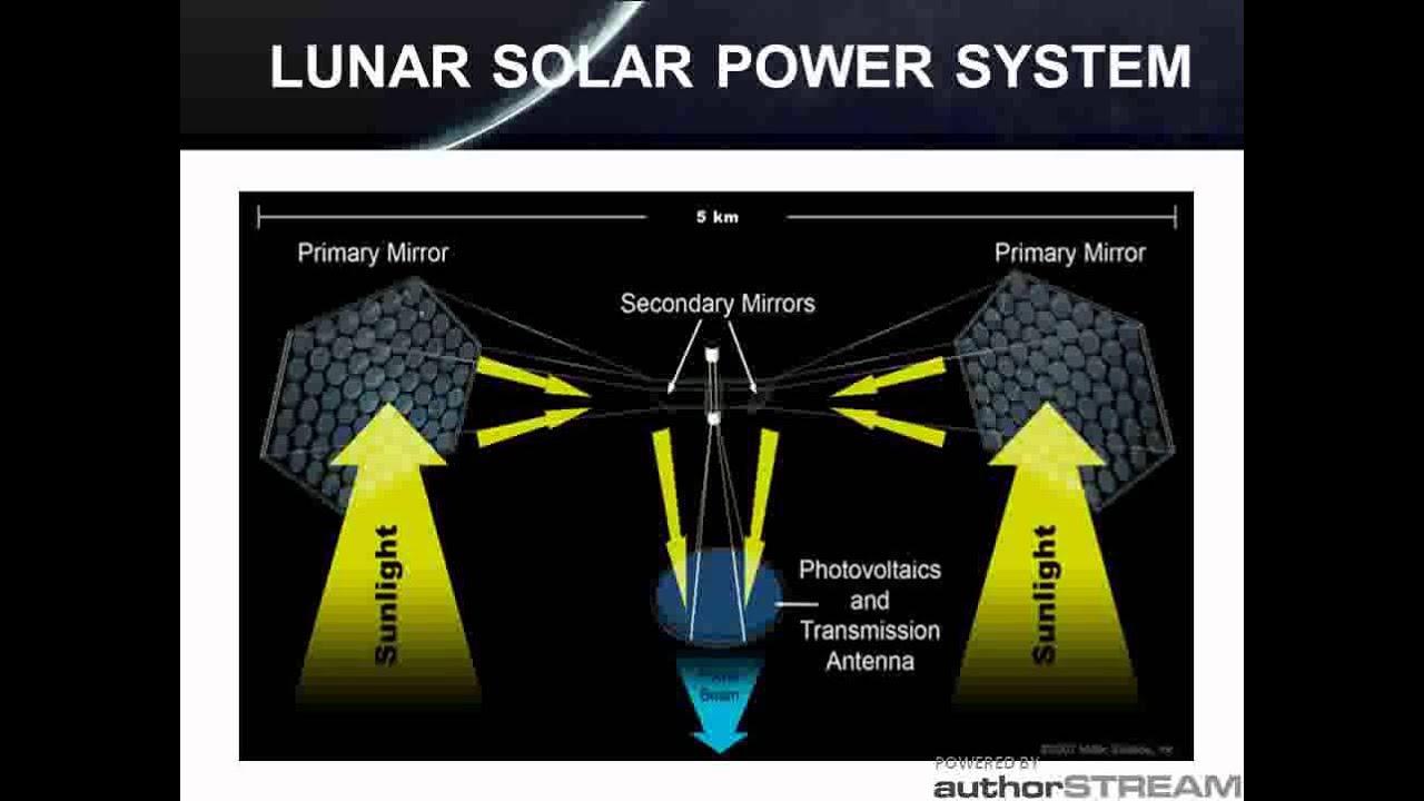 Lunar solar power system - YouTube