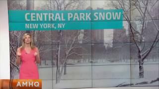 How Central Park