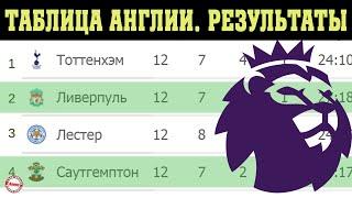 Чемпионат Англии по футболу Результаты 12 тура Таблица расписание