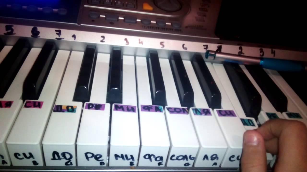 этом цифры для мелодии на игре ручкой фото все чаще изучают