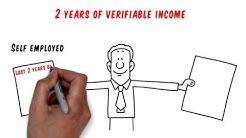 What is an FHA loan?
