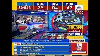 Exit Poll 2019   ORG Karnataka Exit Poll 2014 Lok Sabha Electi…