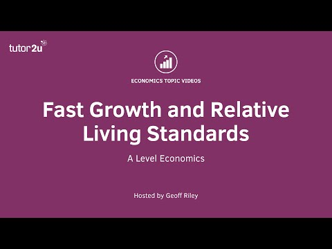 China - Relative Living Standards