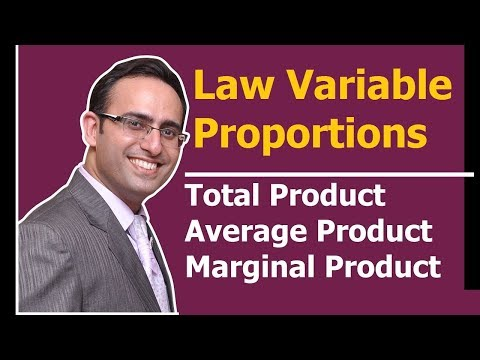 Total Product, Average Product, Marginal Product and Law of Variable Proportions (Part-1)