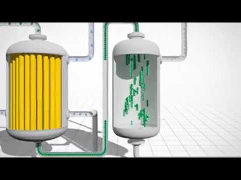 Gas To Liquid Or GTL Technology تحويل الغاز إلى سوائل (GTL) تكنولوجيا