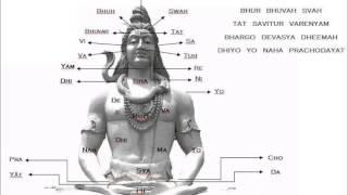 Gayatri mantra, Shankar Mahadaven (con traduzione in italiano)