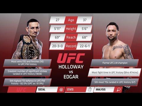 UFC 240׃ Холлоуэй vs Эдгар - Разбор полетов с Дэном Харди