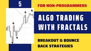 cfd simulation online algorithmic trading programmers