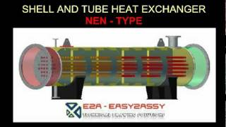 SHELL AND TUBE HEAT EXCHANGER NEN-TYPE (re-upload)