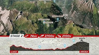 Swiss Epic 2020 | Stage 2 Fly Through