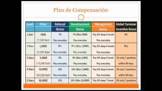 Presentacion Utoken en Español