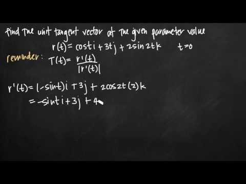 Unit tangent vector (KristaKingMath)