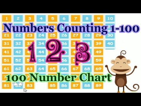 Counting Numbers 1 to 100, Funny Number Chart Game For Children, New HD