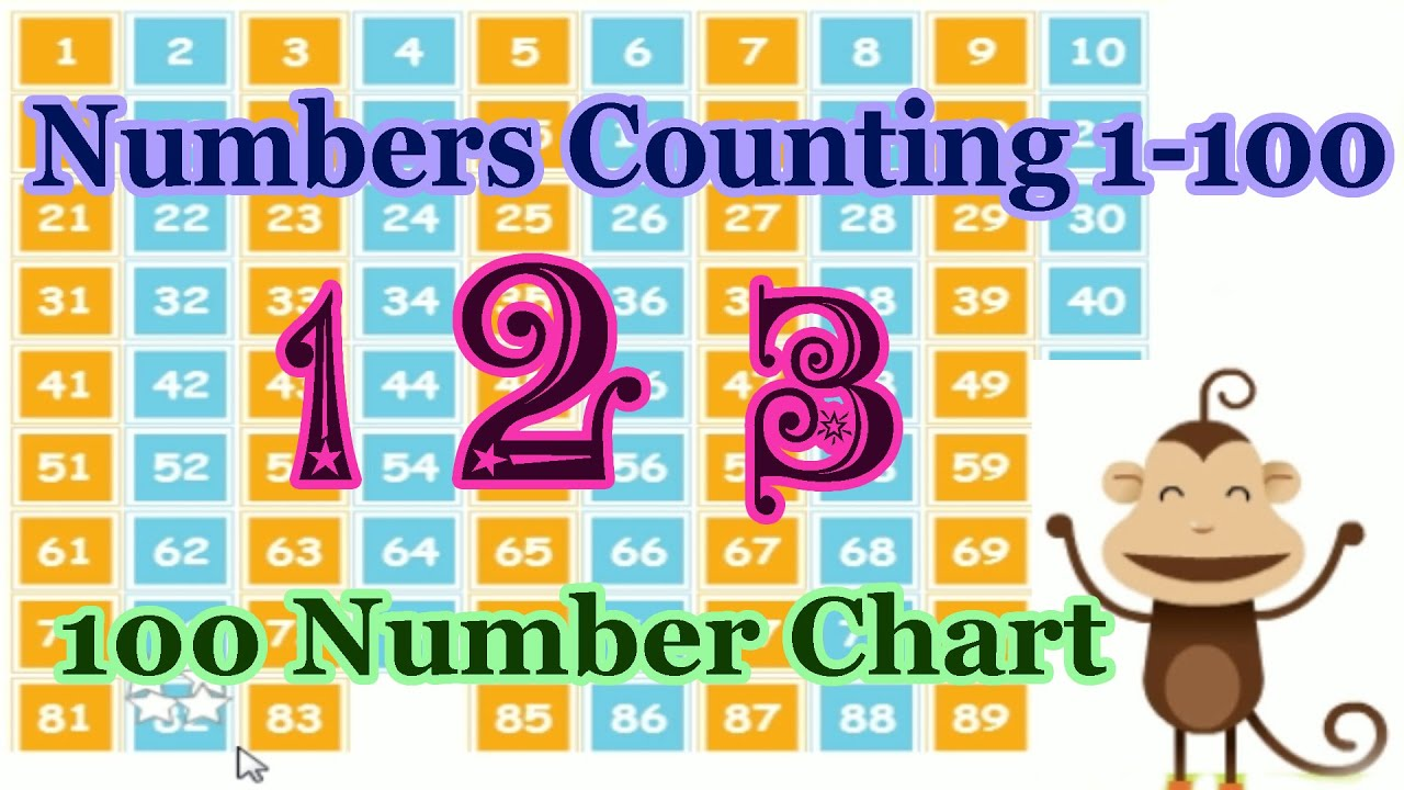 worksheet 1 To 100 Chart counting numbers 1 to 100 funny number chart game for children new hd youtube