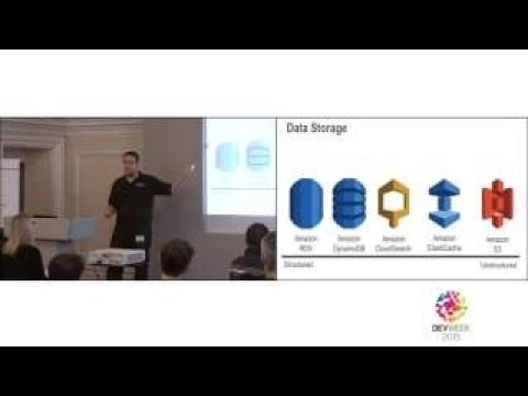 AWS architecture best practices with .NET ien Lepine