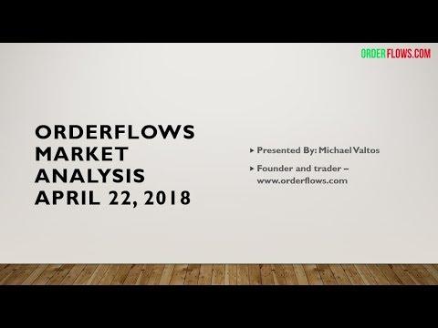 Orderflows Market Analysis April 22 2018 Crude Oil Futures ZB Futures Day Trading