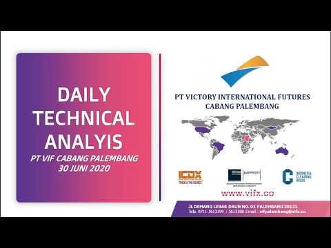 daily-technical-analysis-online-trading-vif-palembang---30-juni-2020