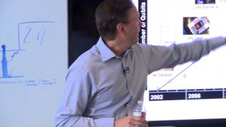 Computing with Parallel Universes | Steve Jurvetson
