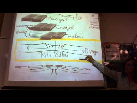 Plate Boundary Video
