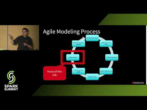 How to Productionize Your Machine Learning Models Using Apache Spark MLlib 2 x-Richard Garris