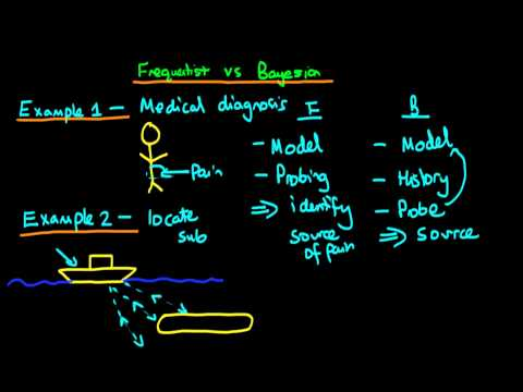 Bayesian vs frequentist statistics