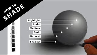 How to Shade a Realistic 3D Sphere