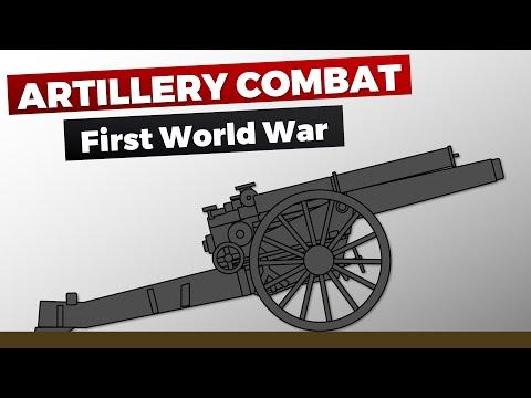 Artillery Combat in World War 1