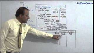 Податок на прибуток - Ай 14-15 - PGBP - практиці Інструкція 1