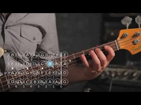 how-to-play-an-f-♯-/-g-flat-major-scale-|-bass-guitar