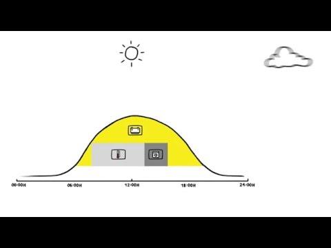 Gestion intelligente de l'énergie solaire avec SMA
