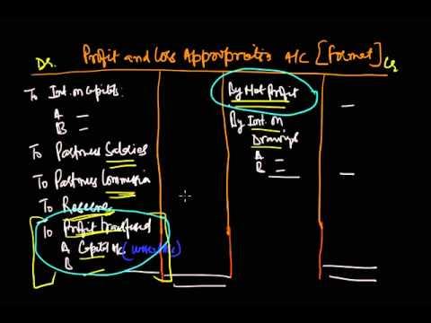 Partnership Accounts Format Of Profit And Loss