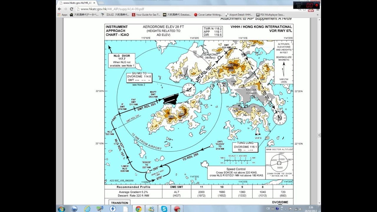 Reading a VOR approach Chart (tutorial) - YouTube