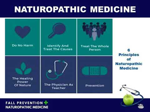 Naturopathic Approaches to Fall Prevention (January 26, 2017)