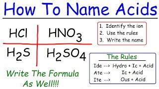 Naming Acids In Chemistry