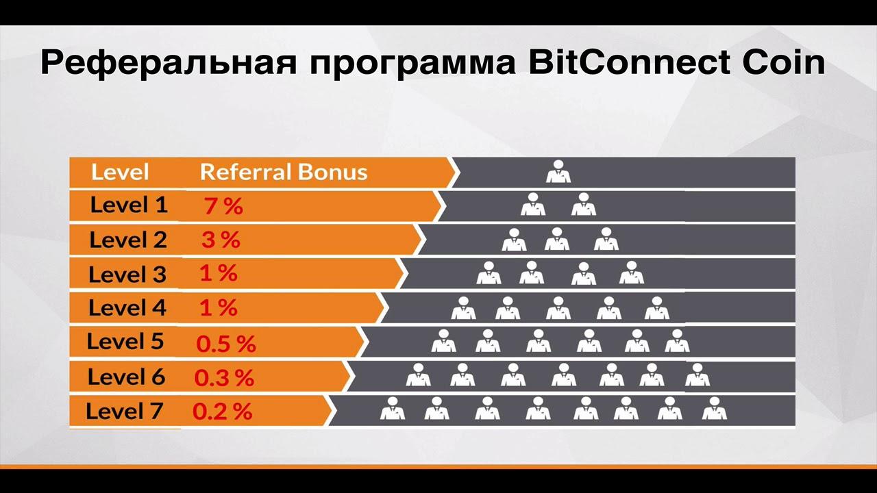 Кирилл попов видео о заработке в интернете-4